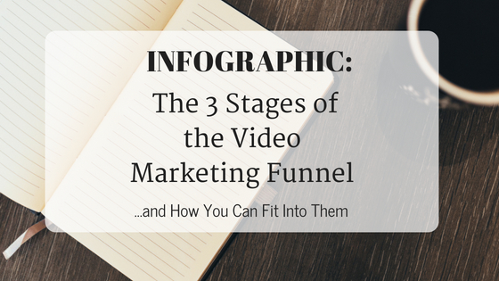 Infographic: The 3 Stages of the Video Marketing Funnel and How You Can Fit Into Them